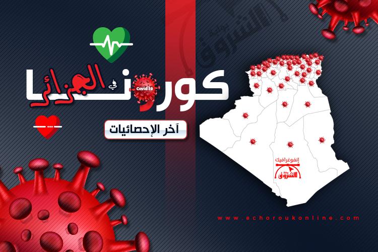 306 إصابة جديدة بكورونا في الجزائر