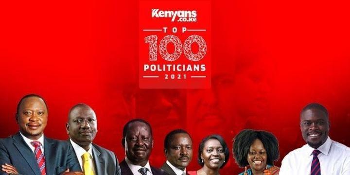 Top 100 Politicians 2021