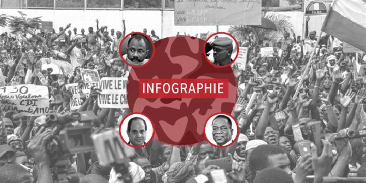 Coup sur coup : l'Afrique, un continent de putschistes