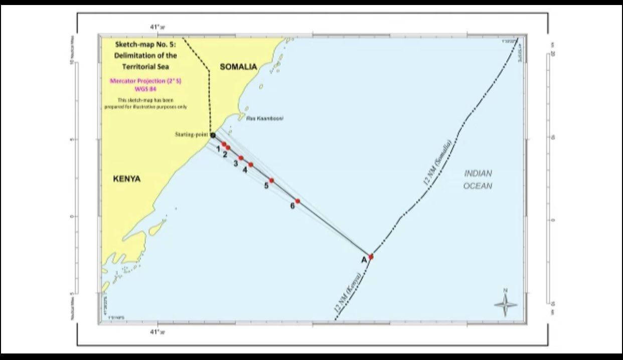 إسدال الستار على قضية النزاع البحري بين الصومال وكينيا